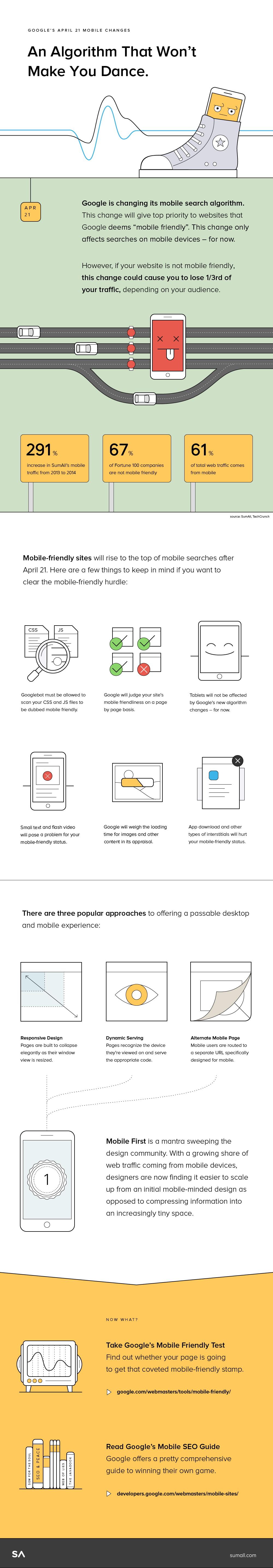 infographie Algorithme Google Mobile