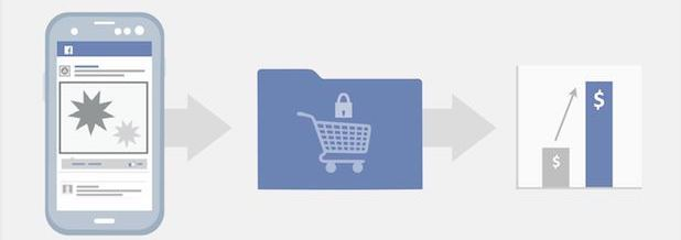facebook-purchase-data