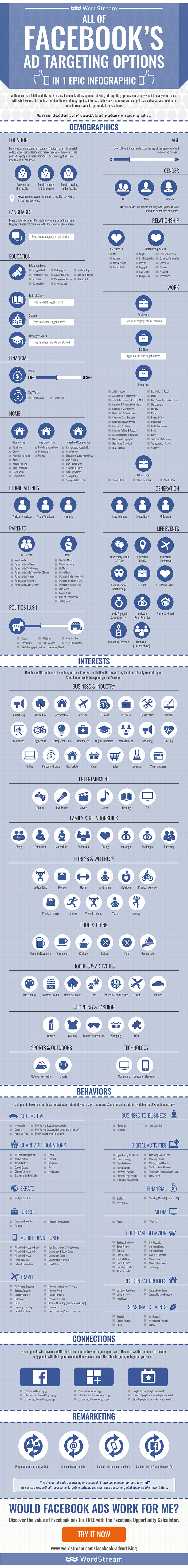 facebooks ads infographie