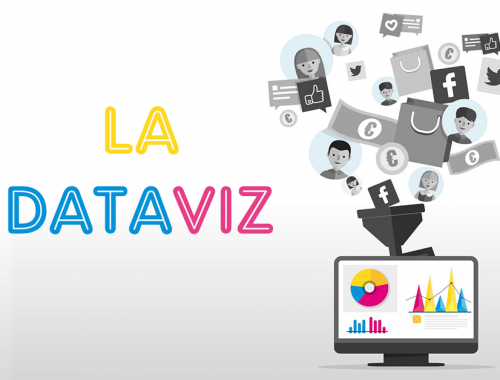 Dataviz datavisualisation dashboard ecommerce marketing data bigdata